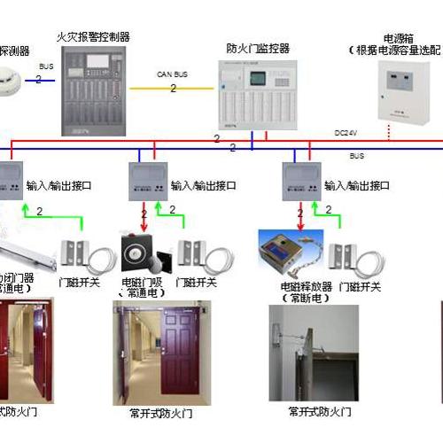 防火门监控系统图例
